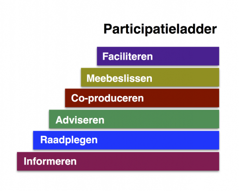 an_baert_presentatie