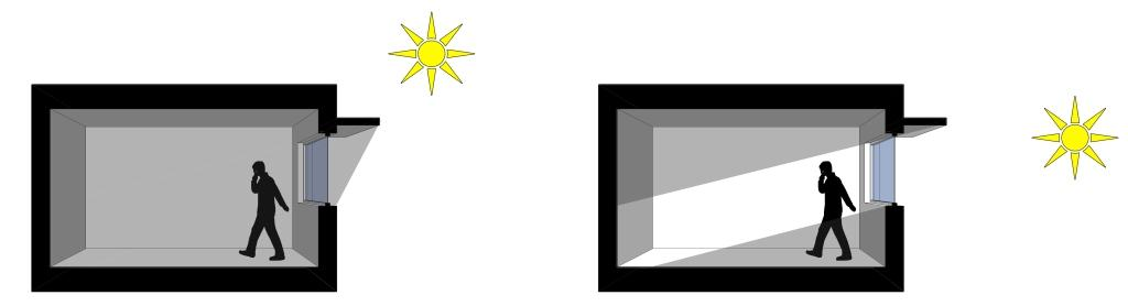 zonwering